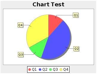 chart-macro-pie