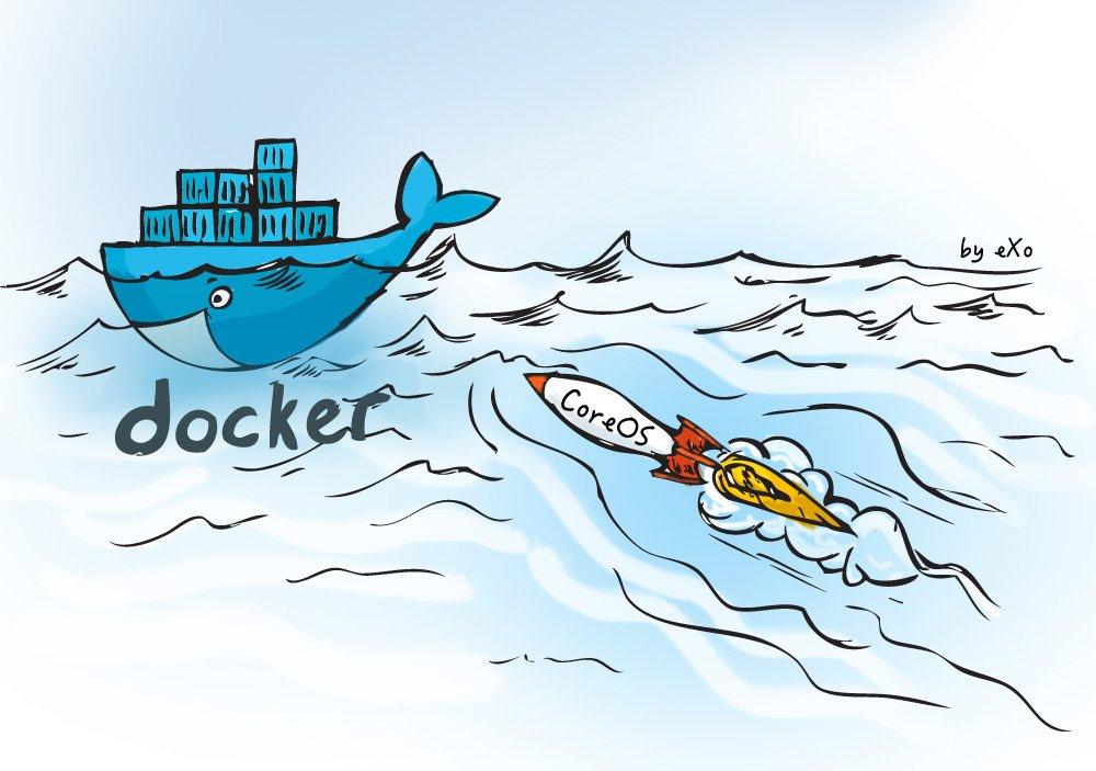 CotW-CoreOS-Docker