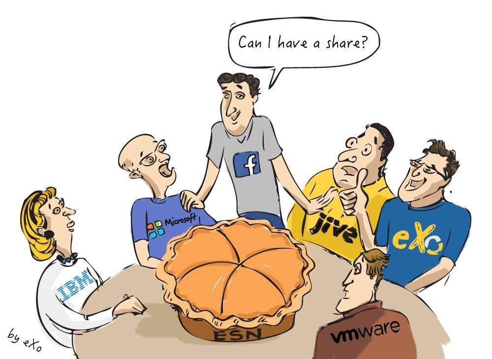 CotW-Facebook-at-work