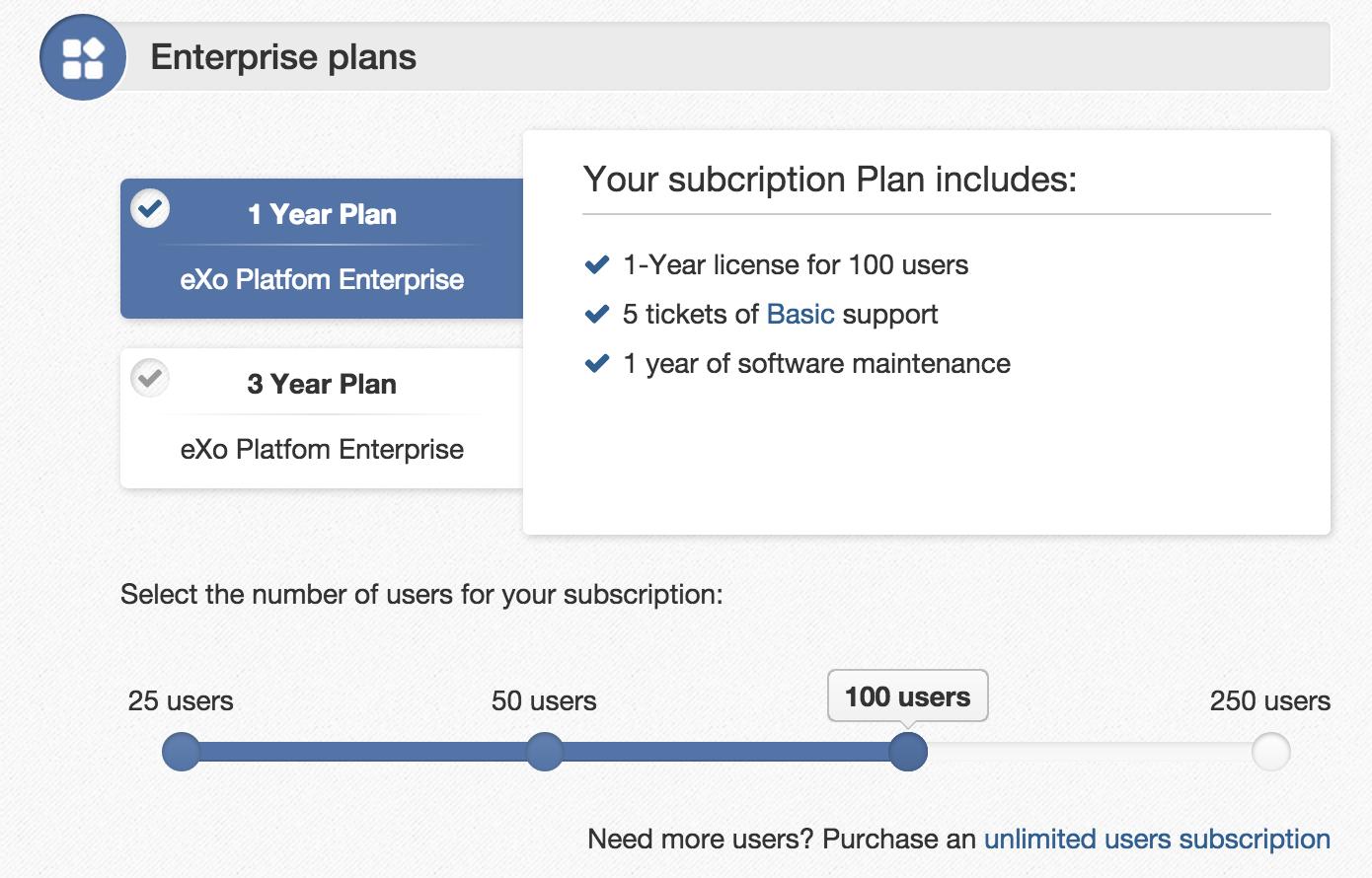 01-Enterprise-Plans