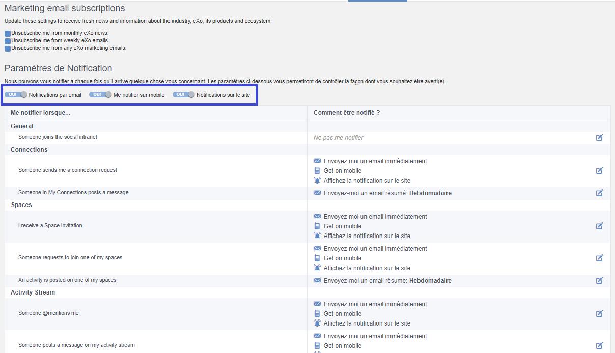 eXo Platform: personnaliser vos notifications