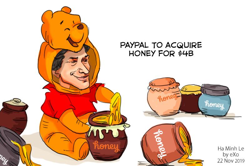 PayPal, Honey