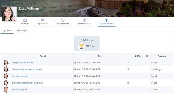eXo Platform Blog