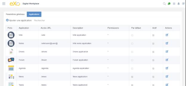 Paramètres centre d'applications eXo Platform