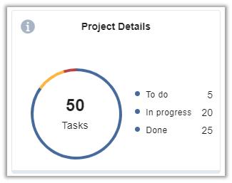 eXo Platform 6: A revamped project details