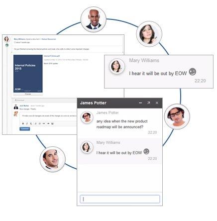 réseau d'entreprise