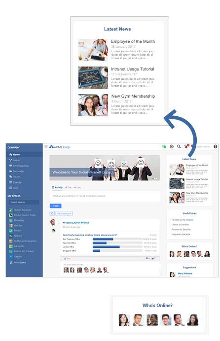intranet social