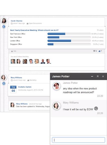 Travail collaboratif en ligne
